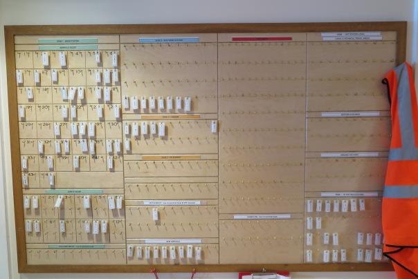 Rothera Tagout Board